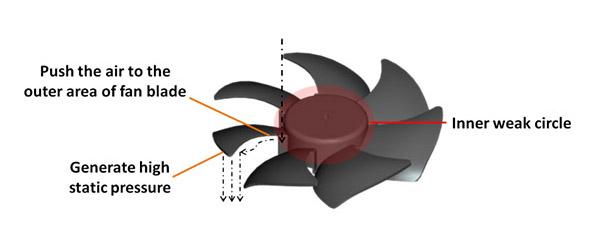 Controlador de Panel t/áctil LED de un Solo Color montado en la Pared Interruptor de atenuaci/ón Ligero y de tama/ño peque/ño Una Gran opci/ón para Tiras LED para Todos los usuarios Panel t/áctil LED #2
